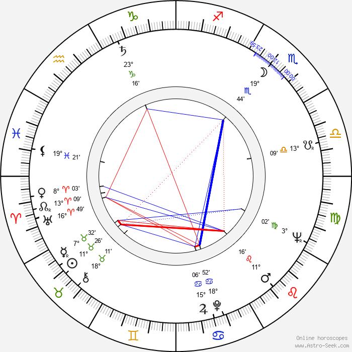 Lou Felder - Birth horoscope chart