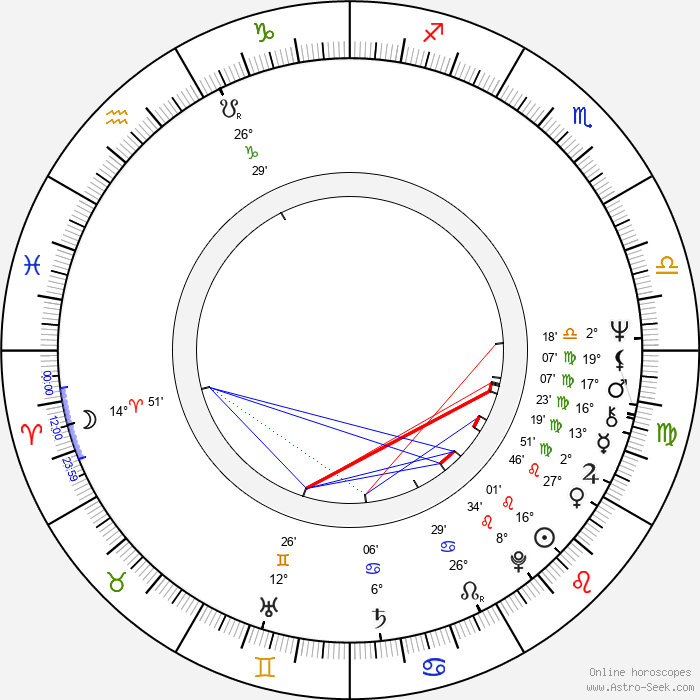 Lou Ferguson - Birth horoscope chart