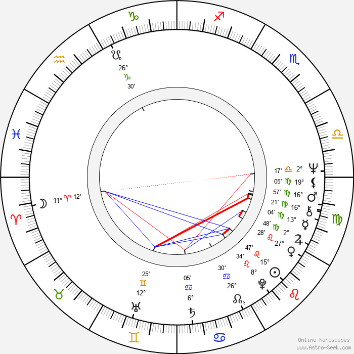 Lou Ferguson - Birth horoscope chart
