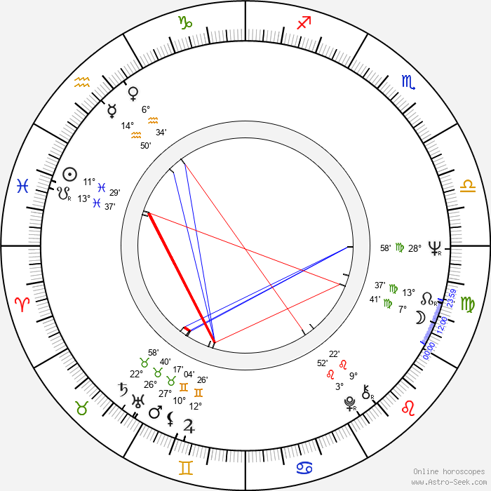 Lou Reed - Birth horoscope chart