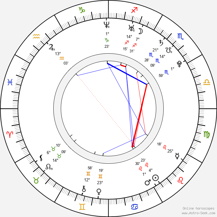 Lou Taylor Pucci - Birth horoscope chart