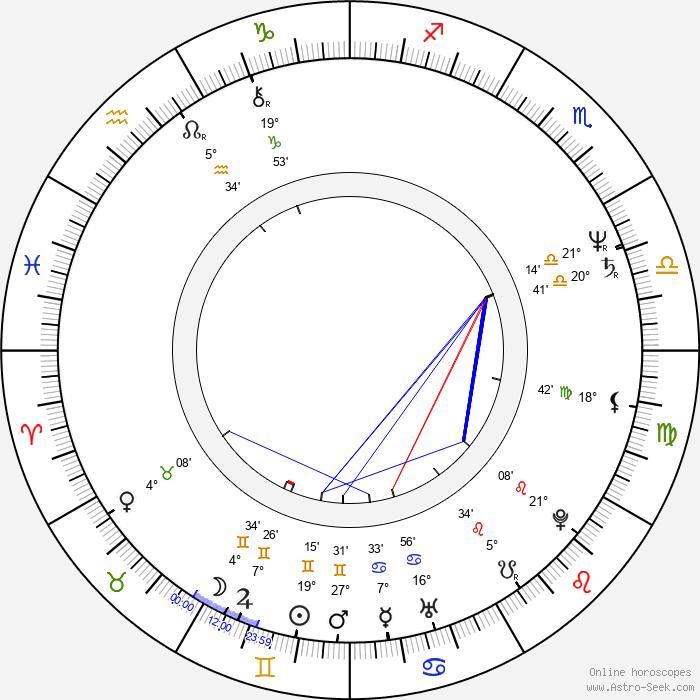 Louis Emerick - Birth horoscope chart