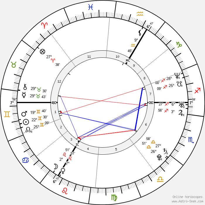 Louis Garrel - Birth horoscope chart