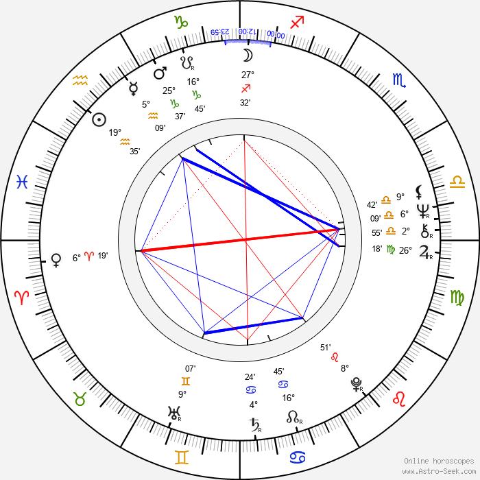 Louis Giambalvo - Birth horoscope chart