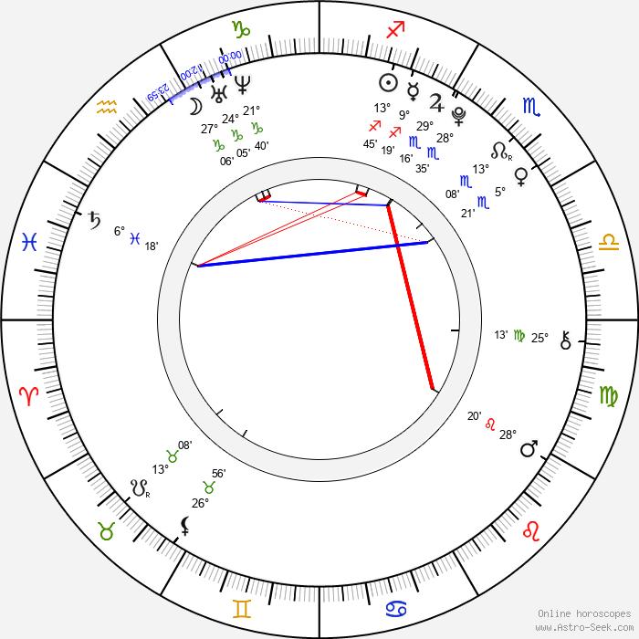 Louis Kurihara - Birth horoscope chart