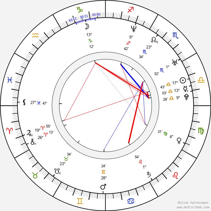 Louis Ozawa Changchien - Birth horoscope chart
