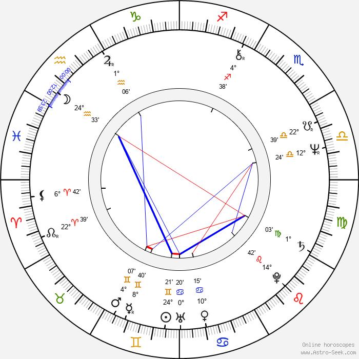 Louisa Abernathy - Birth horoscope chart