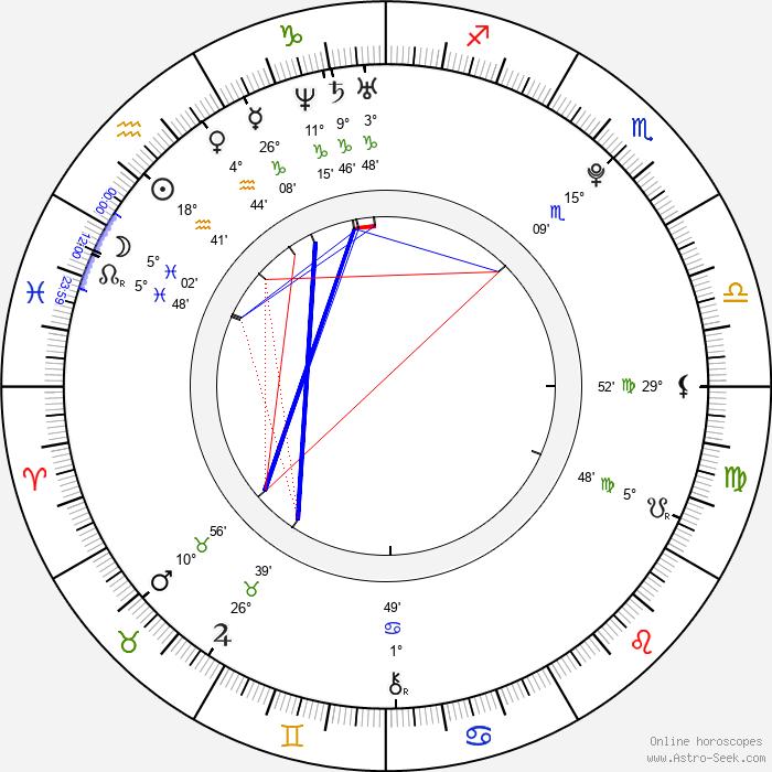 Louisa Lytton - Birth horoscope chart