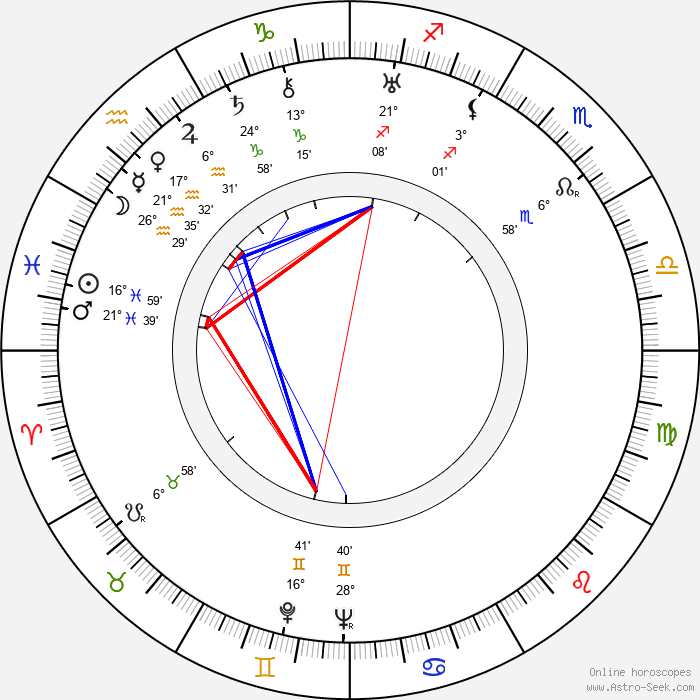 Louise Beavers - Birth horoscope chart