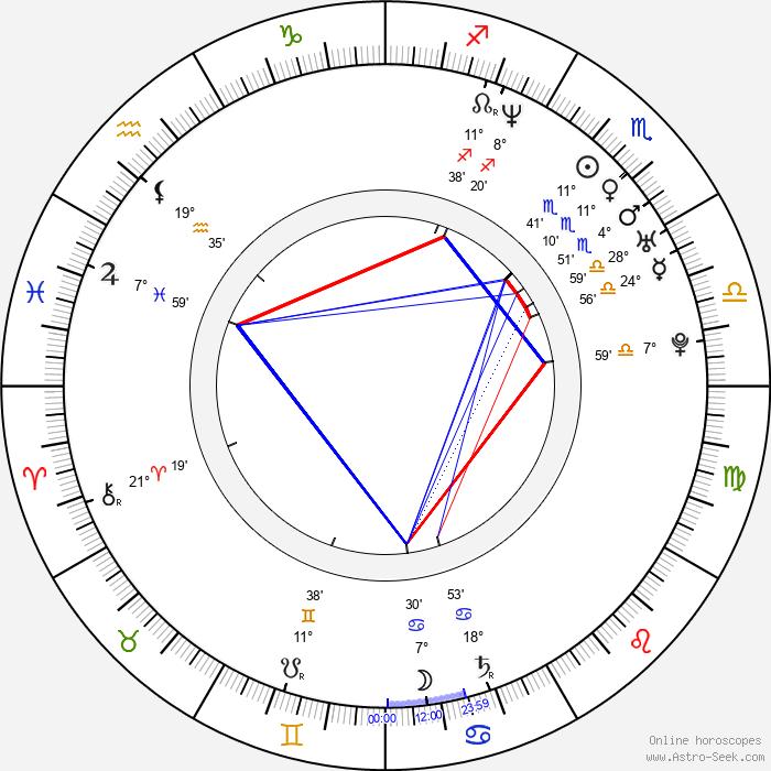 Louise Redknapp - Birth horoscope chart