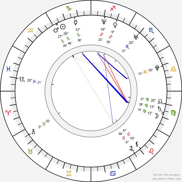 Lowell Dean - Birth horoscope chart