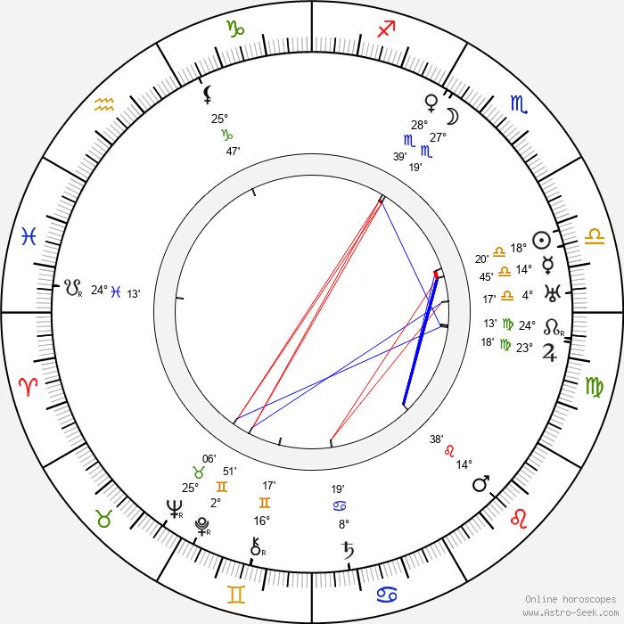 Lowell Sherman - Birth horoscope chart