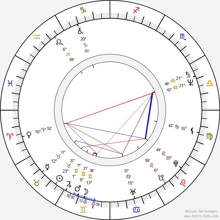 Loyd Catlett - Birth horoscope chart