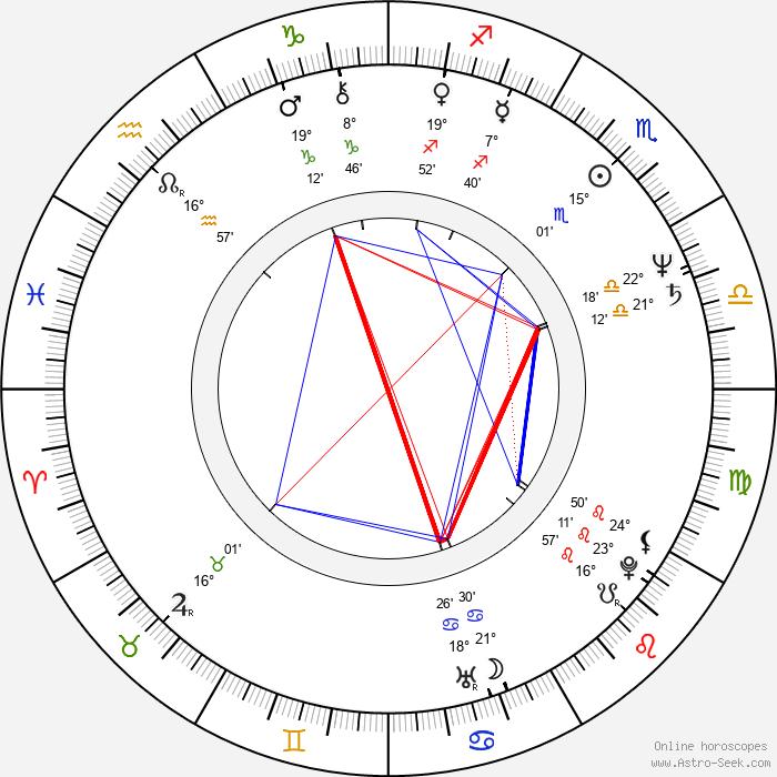 Ľubomír Paulovič - Birth horoscope chart