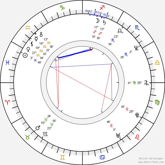 Luca Bercovici - Birth horoscope chart
