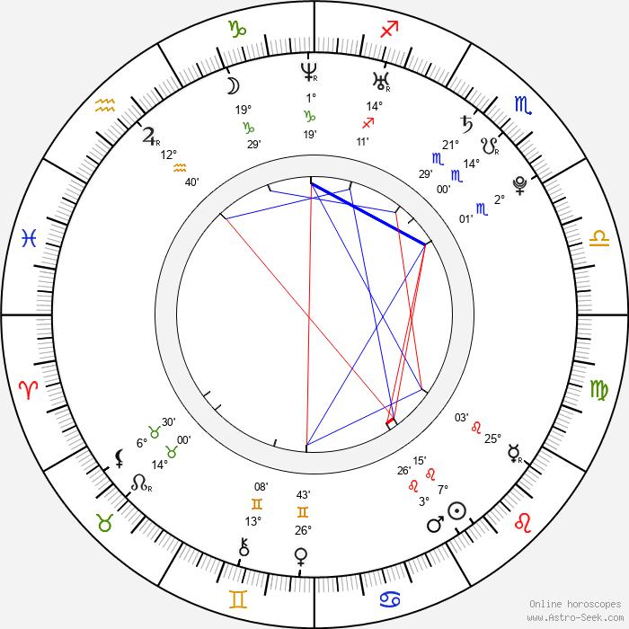 Luca Lanotte - Birth horoscope chart