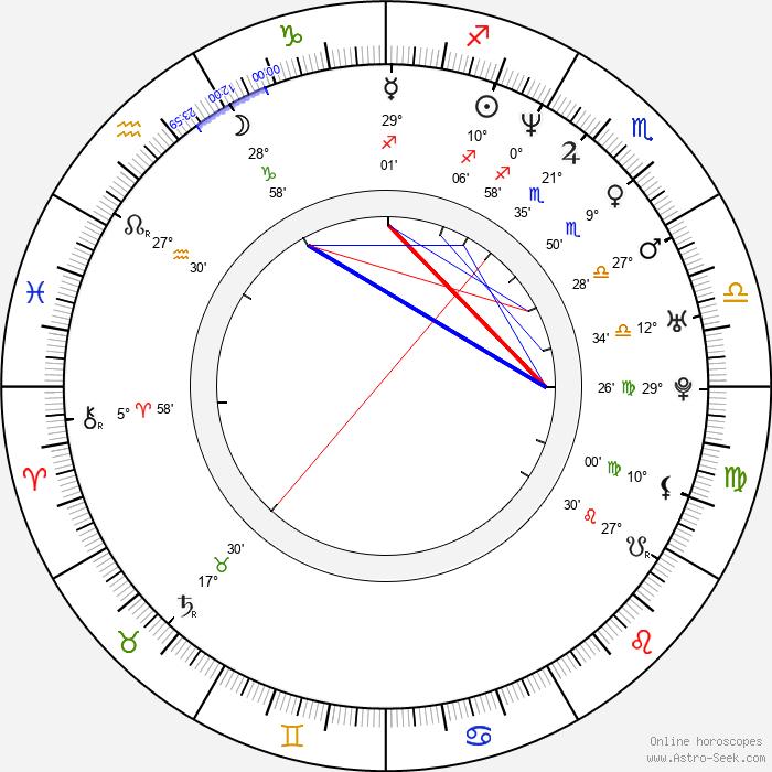 Luca Venantini - Birth horoscope chart