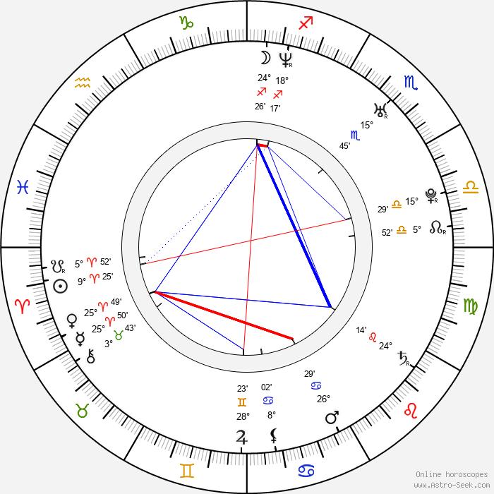 Lucas Ferraro - Birth horoscope chart
