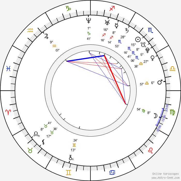 Lucas Neff - Birth horoscope chart