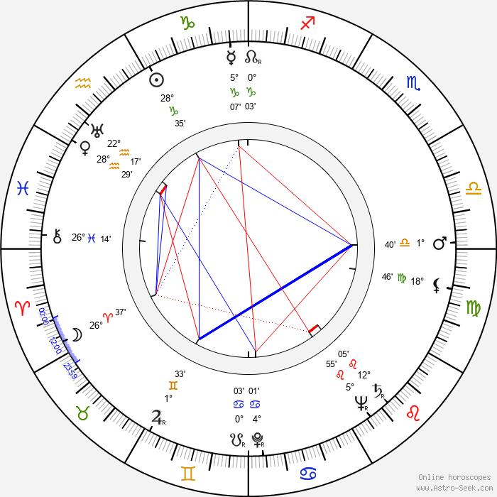 Luciano Emmer - Birth horoscope chart