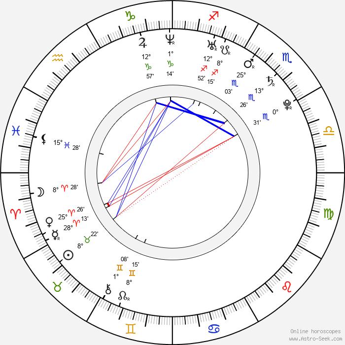 Lucie-Anne Blazek - Birth horoscope chart