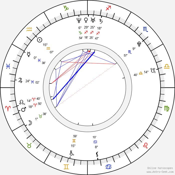 Lucie Bernardoni - Birth horoscope chart