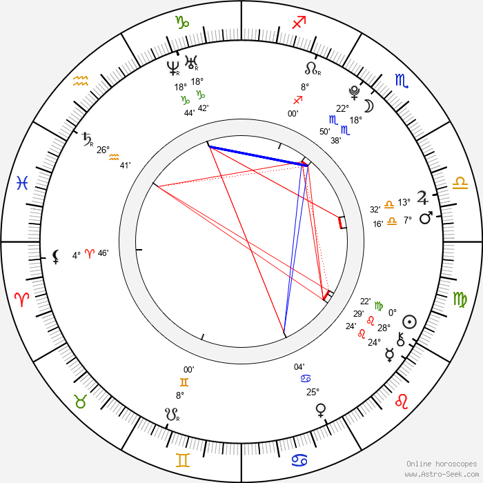 Lucie Hollmann - Birth horoscope chart