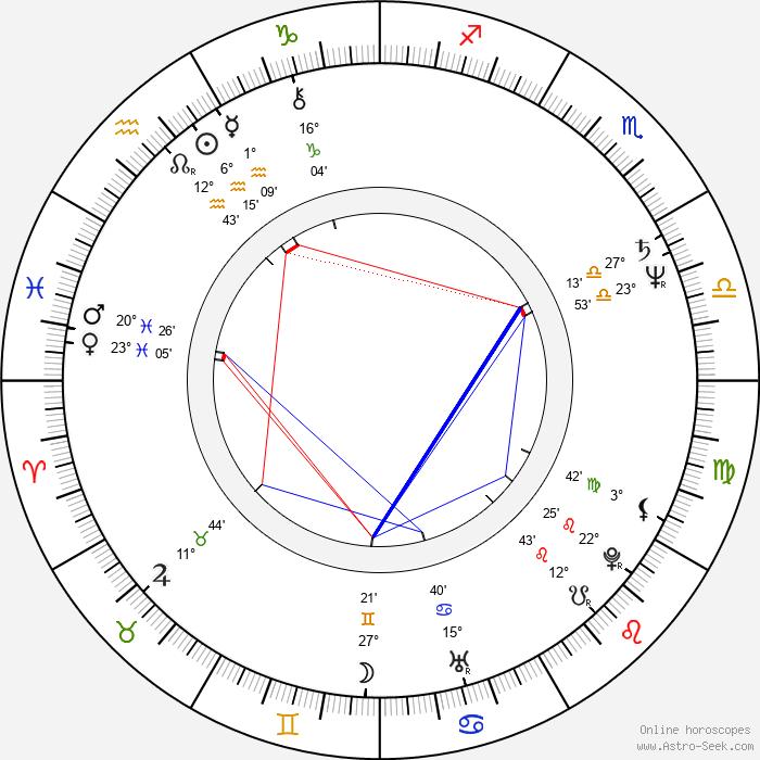 Lucinda Williams - Birth horoscope chart