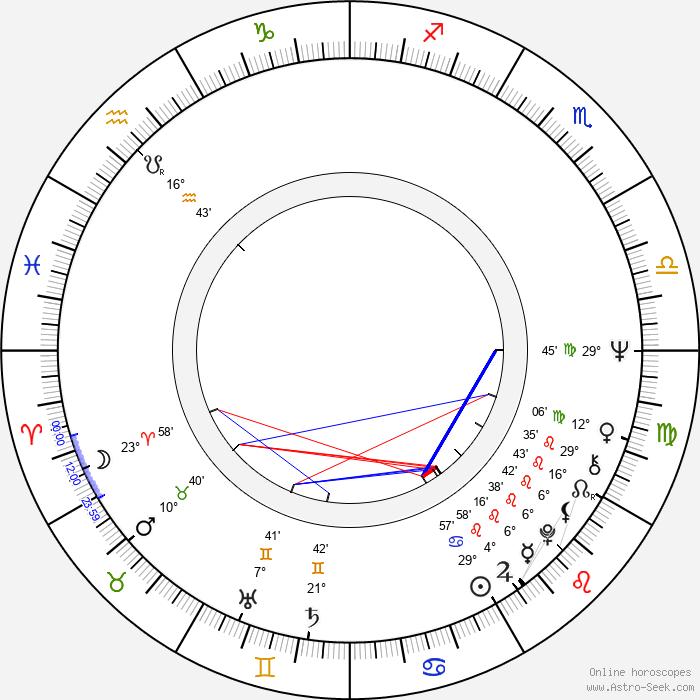 Lucy Lee Flippin - Birth horoscope chart