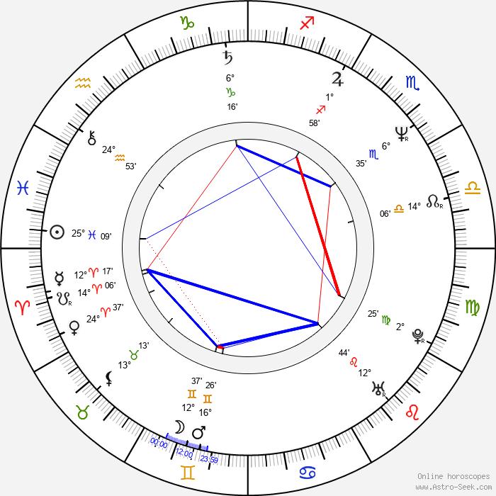 Ludger Pistor - Birth horoscope chart