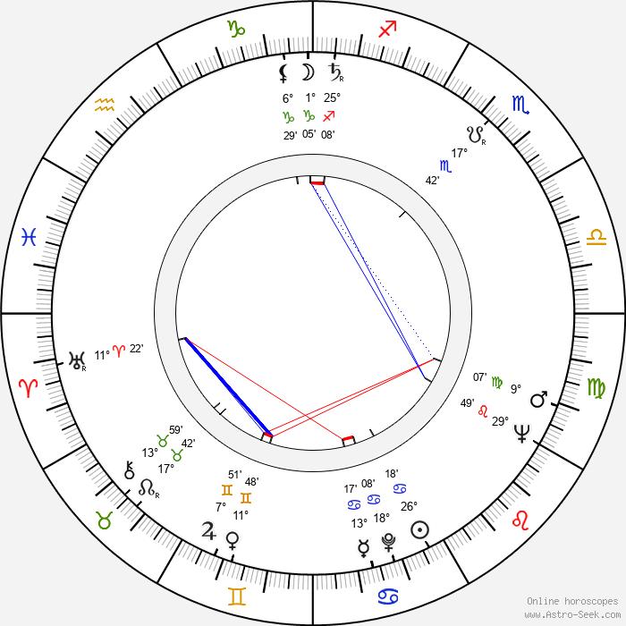 Luigi Pistilli - Birth horoscope chart