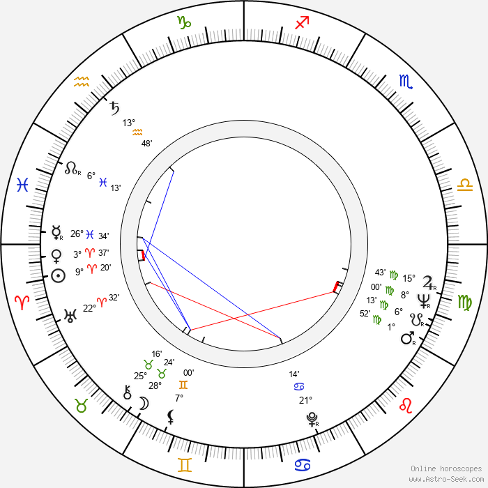 Luis Bacalov - Birth horoscope chart