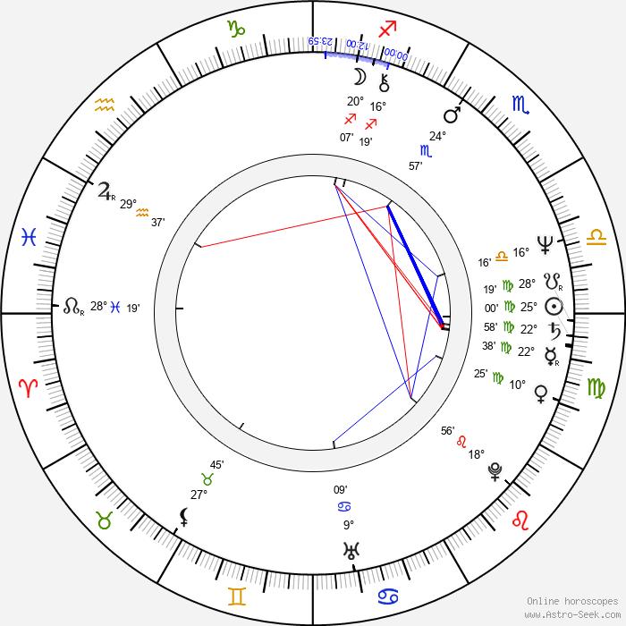 Luis Contreras - Birth horoscope chart
