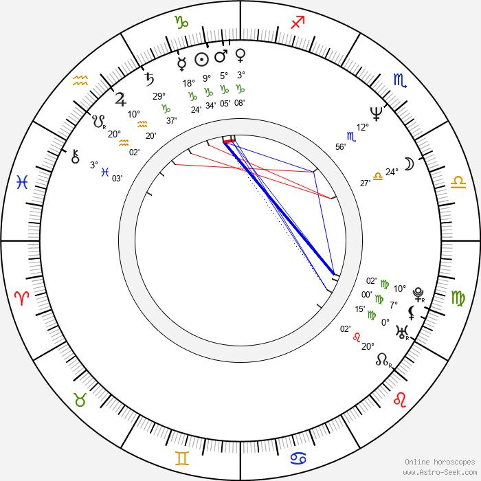 Luis Felipe Tovar - Birth horoscope chart