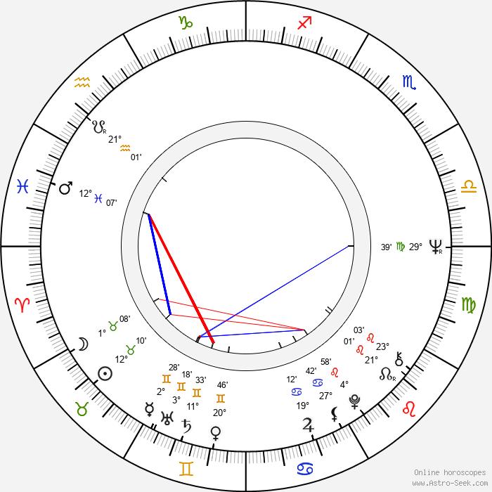 Luis Rego - Birth horoscope chart