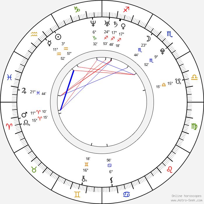 Luis Suarez - Birth horoscope chart