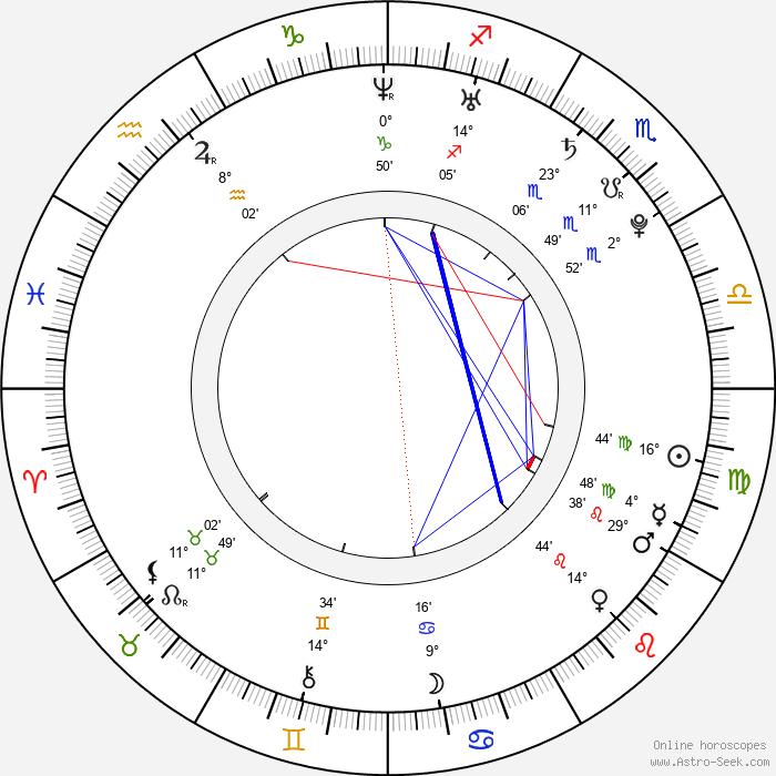 Luka Modrič - Birth horoscope chart
