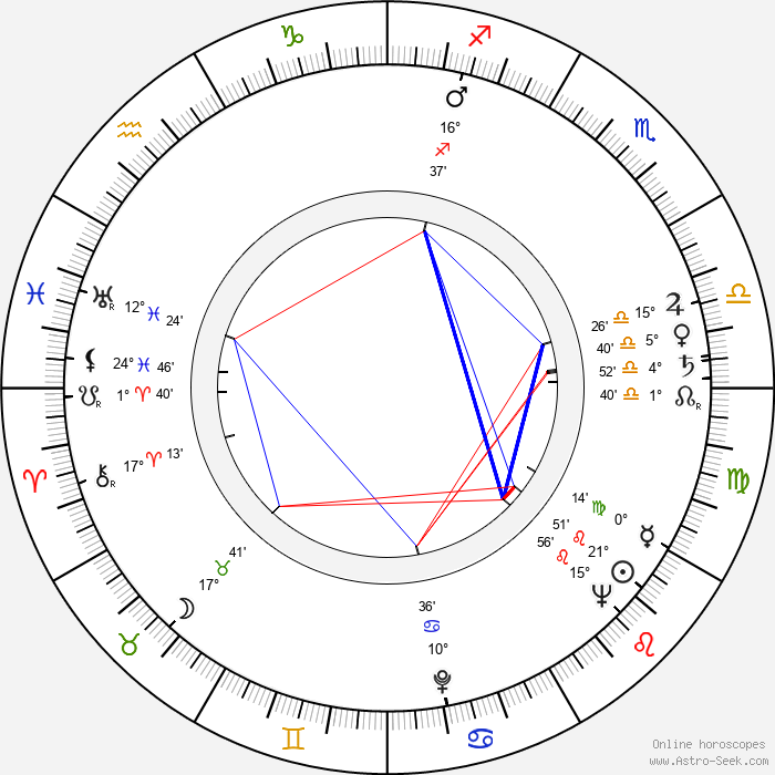 Lukas Foss - Birth horoscope chart