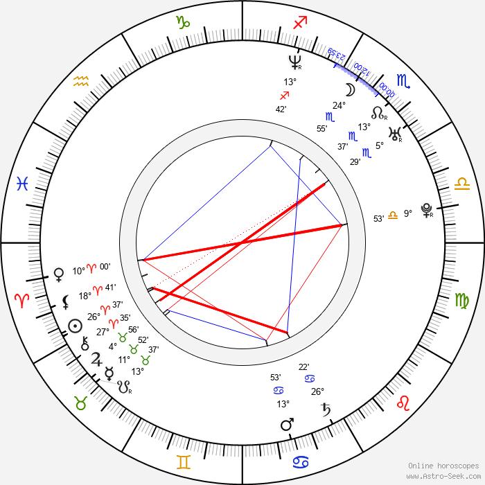 Lukas Haas - Birth horoscope chart
