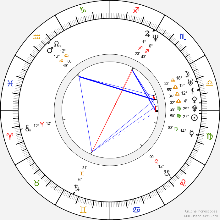 Luke Wilson - Birth horoscope chart