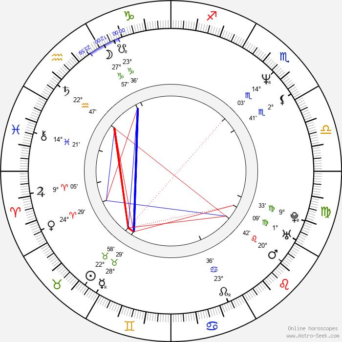 Luly Bossa - Birth horoscope chart
