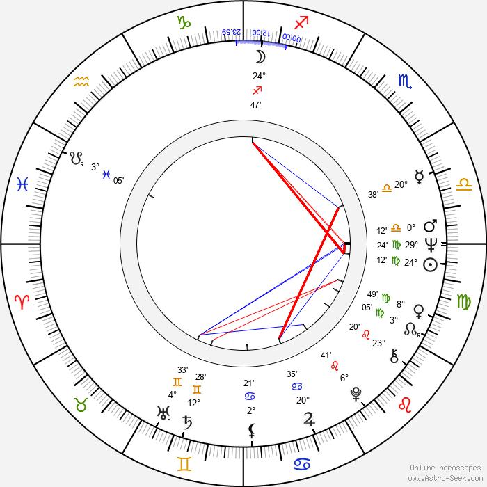Lupe Ontiveros - Birth horoscope chart