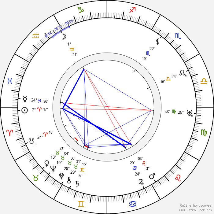 Lyda Borelli - Birth horoscope chart