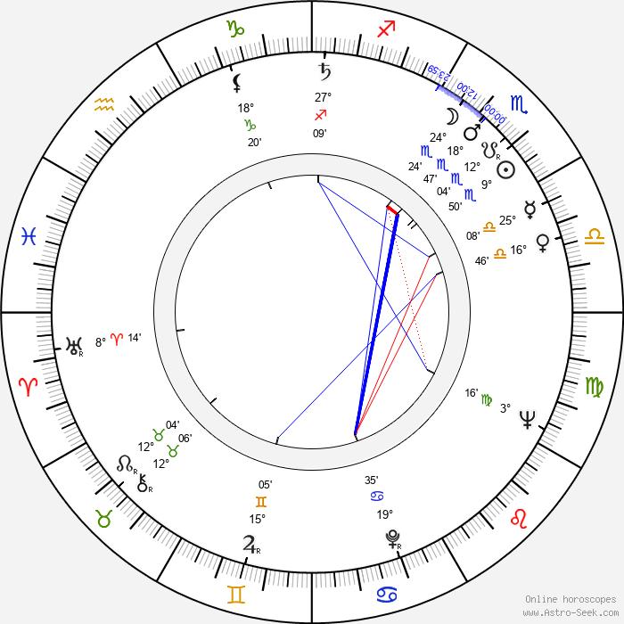 Lyn Thomas - Birth horoscope chart