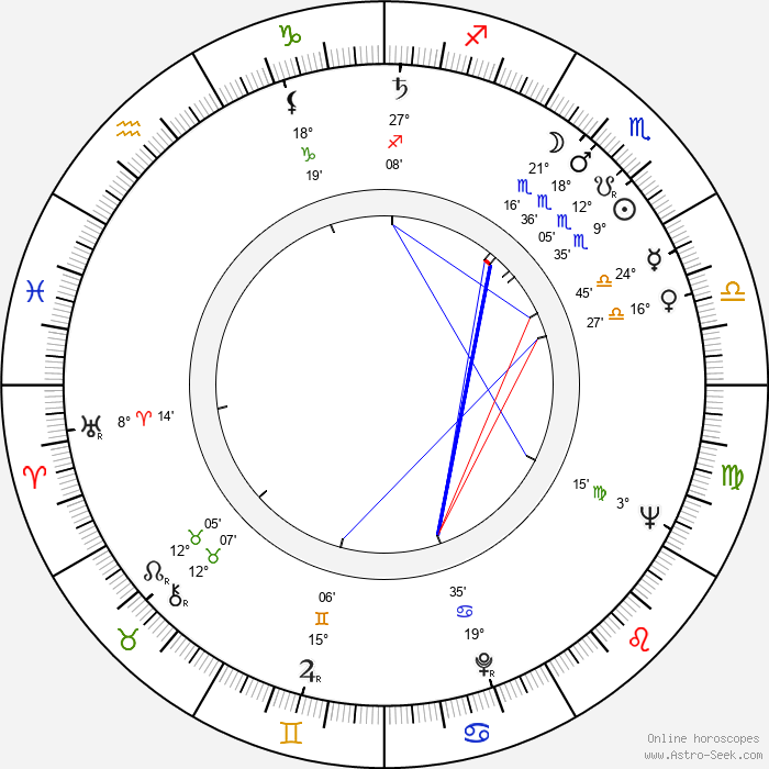 Lyn Thomas - Birth horoscope chart