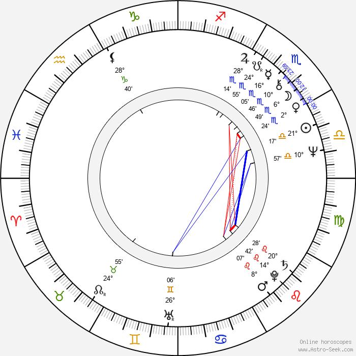 Lynn Lowry - Birth horoscope chart