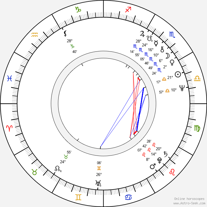 Lynn Lowry - Birth horoscope chart