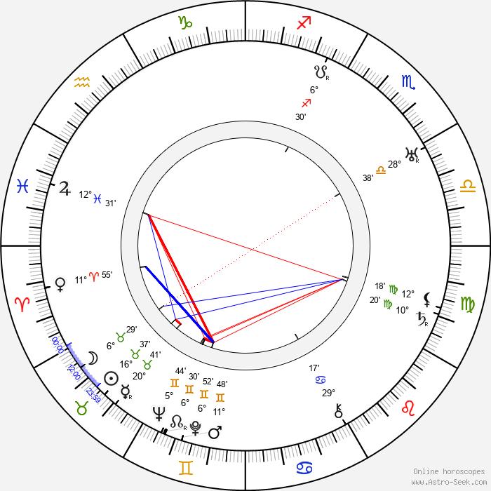Lynn Reynolds - Birth horoscope chart
