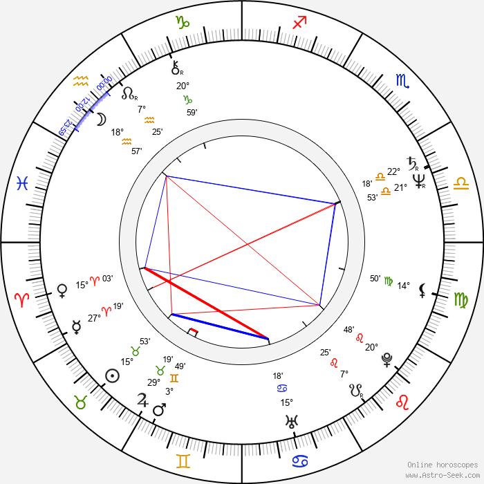 Lynn Whitfield - Birth horoscope chart