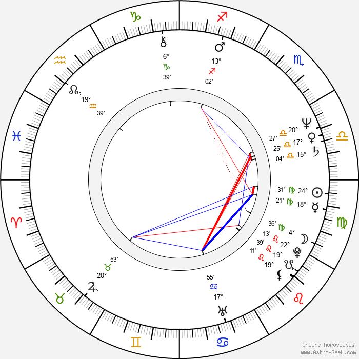 Lynne Griffin - Birth horoscope chart